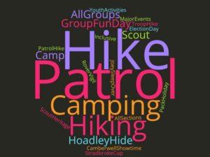 Scout Activity wordcloud